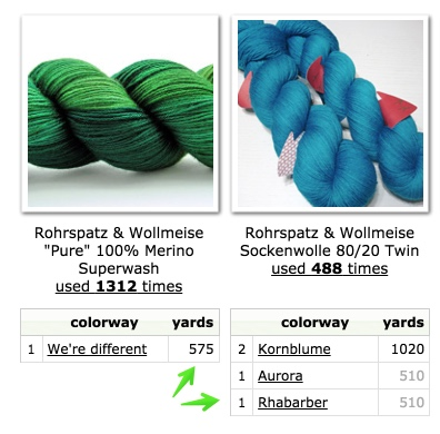 stashed yarns and yardage